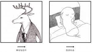 米津玄師の物語