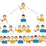 ネットワークビジネスイメージの画像