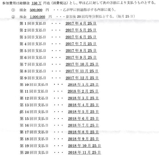 借金100万円の返済スケジュール